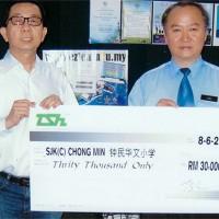 Donation 2013